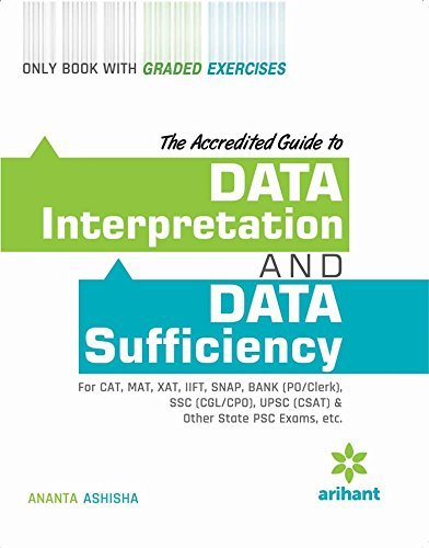 Data Interpretation & Data Sufficiency 2017