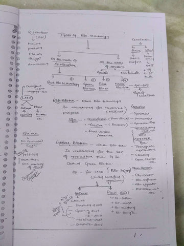 Upendra Anmol (Space IAS)– GS-Science and Technology (Vigyan And  Prodhogiki) HANDWRITTEN CLASS NOTES -Hindi