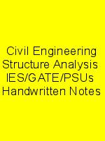 Civil Engineering Structure Analysis  IES/GATE/PSUs  Handwritten Notes N