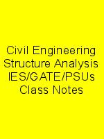 Civil Engineering Structure Analysis IES/GATE/PSUs Class Notes N