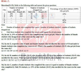 Toughest D.I (Data Interpretation) Questions By BASE INSTITUTE - English