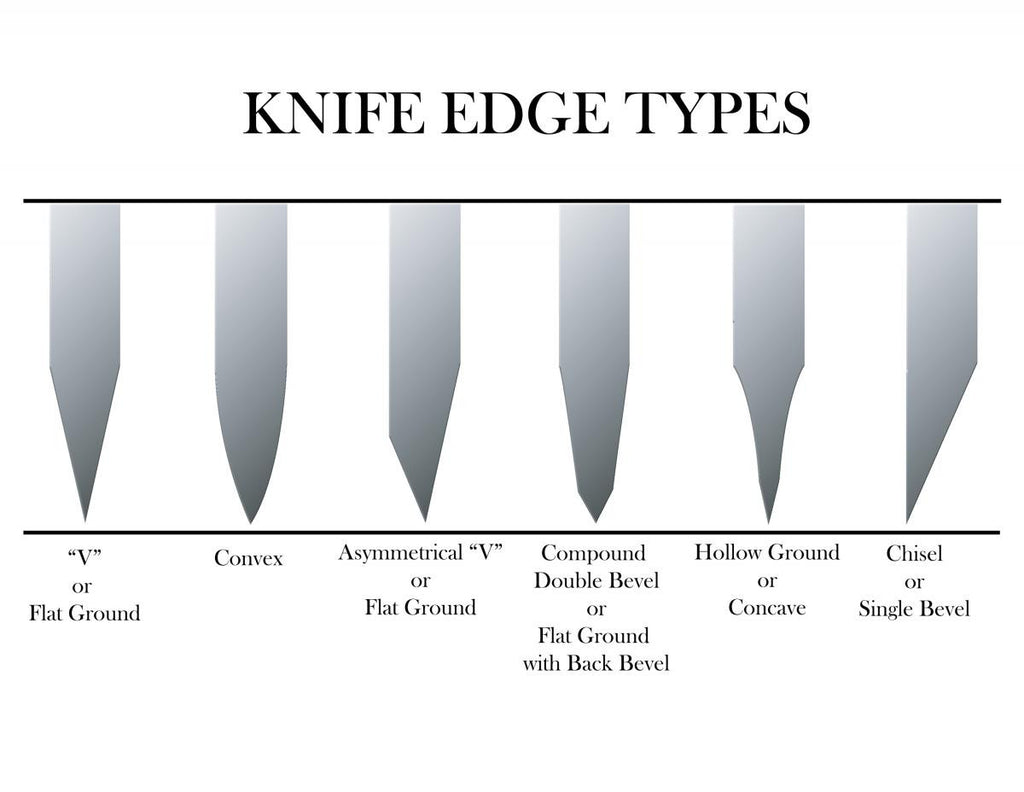 5 Ways to Choose a Quality Knife – KotaiKitchen