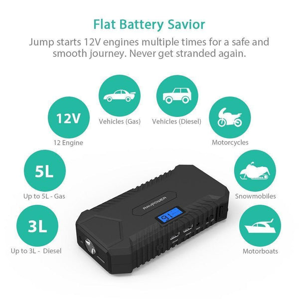 14000mah Car Jump Starter 550A Peak 12V (up to 5L Gas, 3L Diesel Engine) Booster Battery Charger with 4.2A output Built-In LCD Display & LED Flashlight Tajori