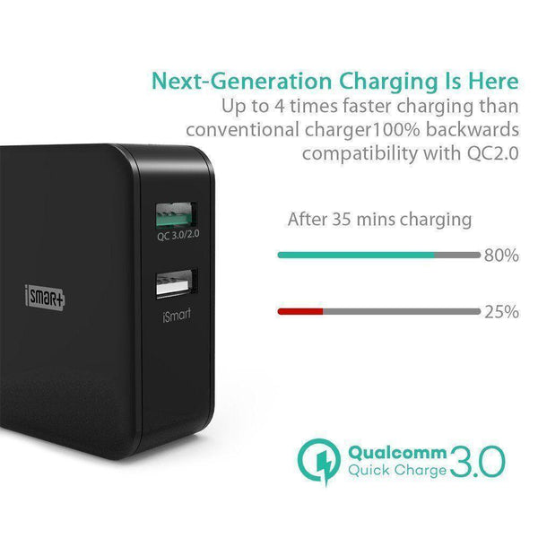 30W Dual USB Plug Wall Charger with Quick Charge 3.0 (4X Faster) Tajori