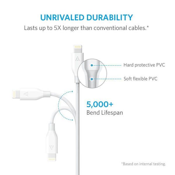 PowerLine Lightning Cable (3ft) White Tajori