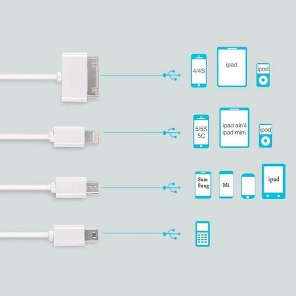 Turbold 4-in-1 Multi USB Charging Cable Tajori