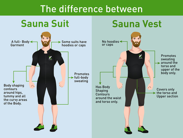 the difference between a Sauna Suit and a Sauna Vest