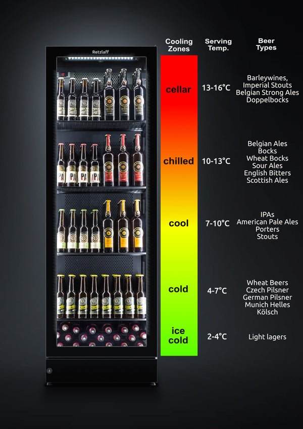 New article in the BBIB (UK) - The world's first multi-temperature beer fridge!