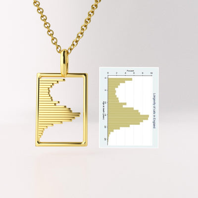 Customizable Data Jewelry