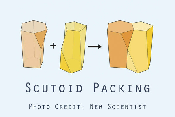 Scutoid packing photo credit new scientist