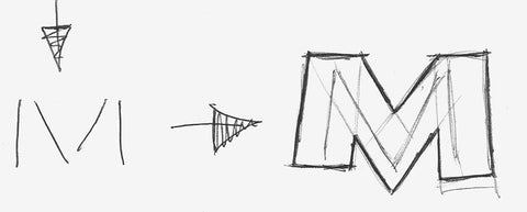 How To Draw Graffiti Letters Simple Guide To Letter Structure