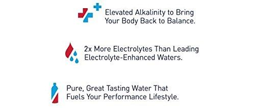 Aquahydrate Inc Ph9 Electrolytes Purified Water