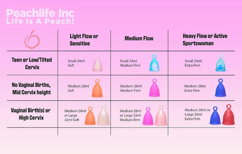 How to chose Menstrual Cup size and firmness