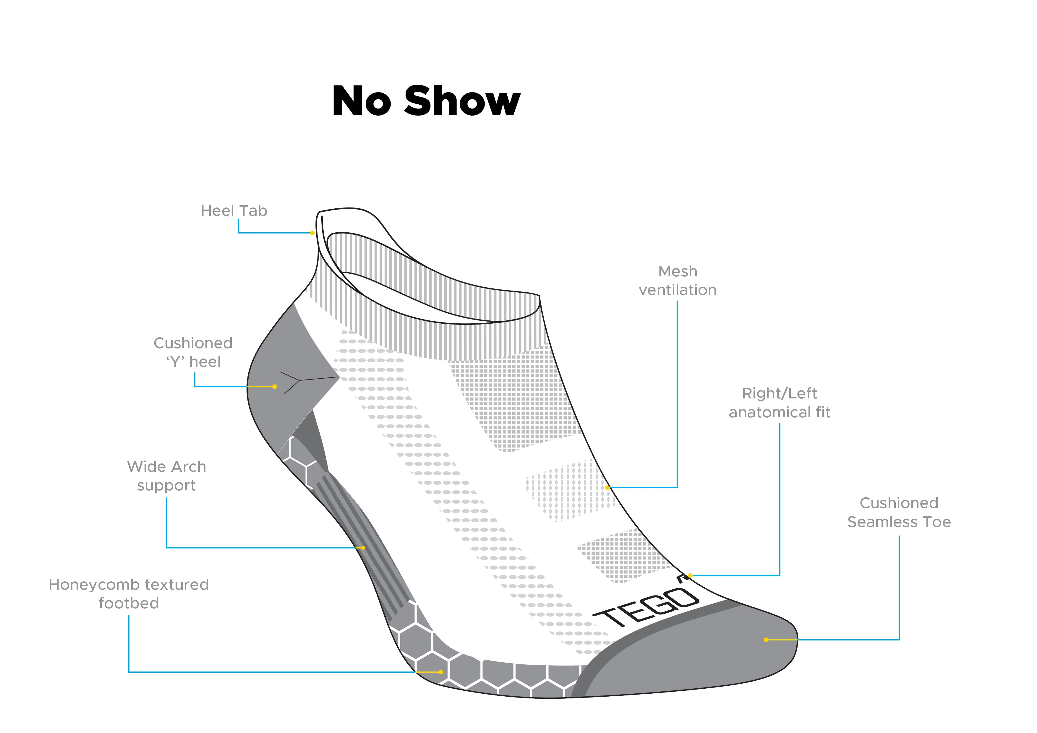 No Show Ultralight - 1Pair