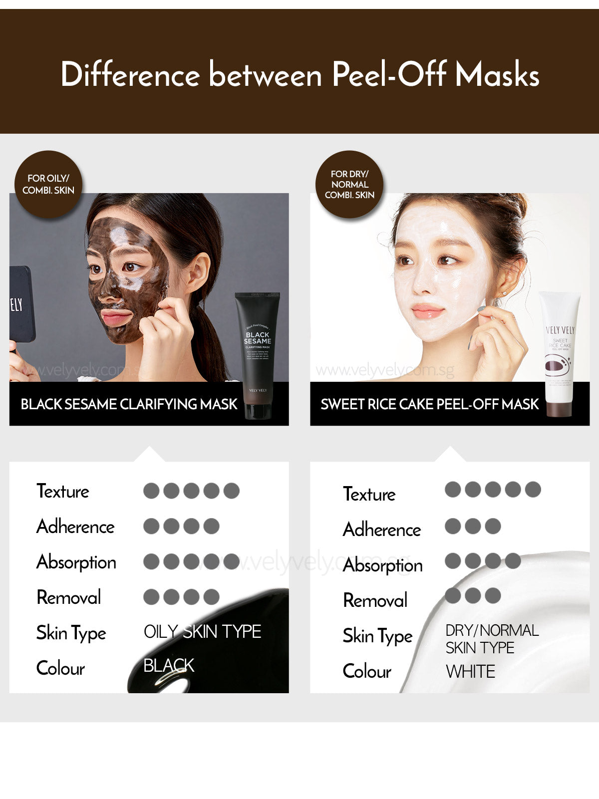 Difference between Vely Vely Black Sesame Clarifying Mask & Vely Vely Sweet Rice Cake Peel-Off Mask