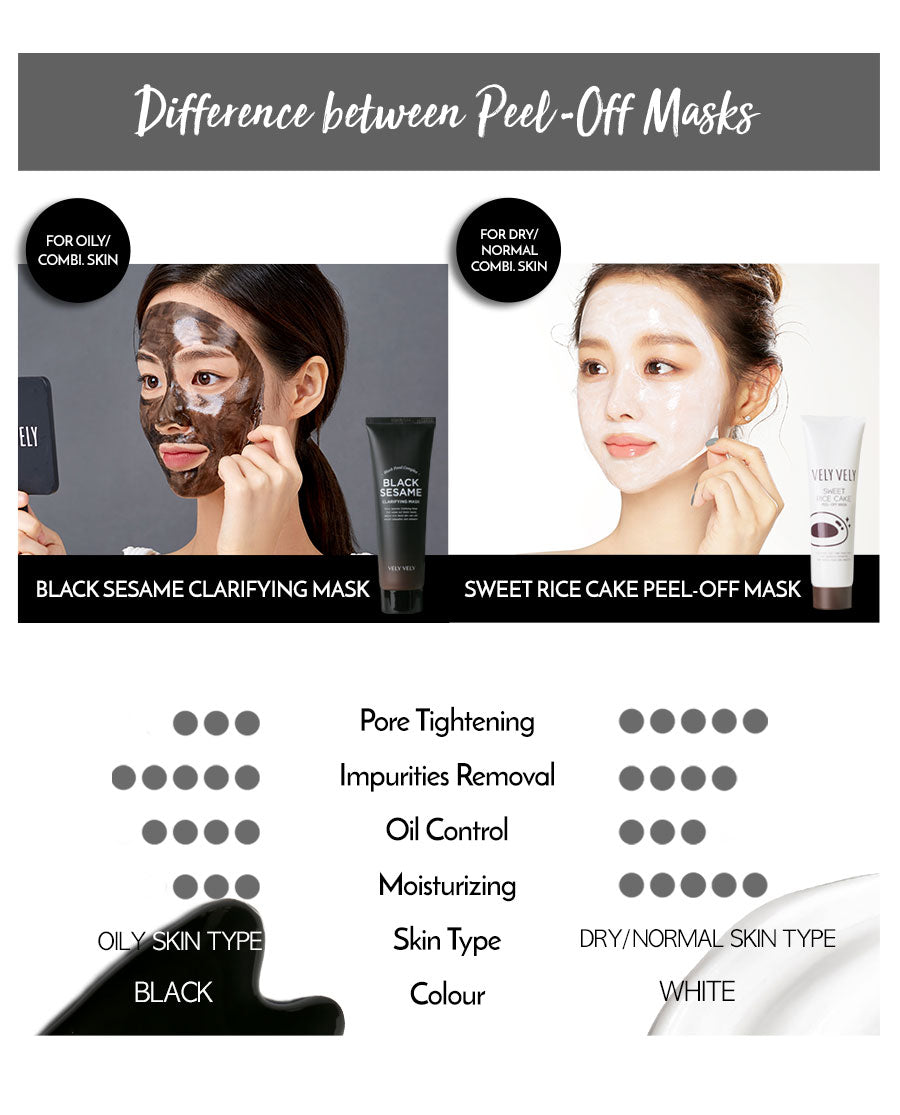 Difference between Sweet Rice Cake Peel-Off & Black Sesame Clarifying Mask. Pore Tightening, Removes Impurities, Oil Control, Moisturizing