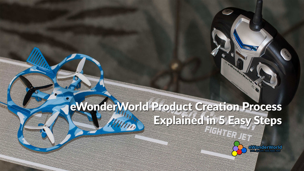 eWonderWorld Product Creation Process in 5 Steps
