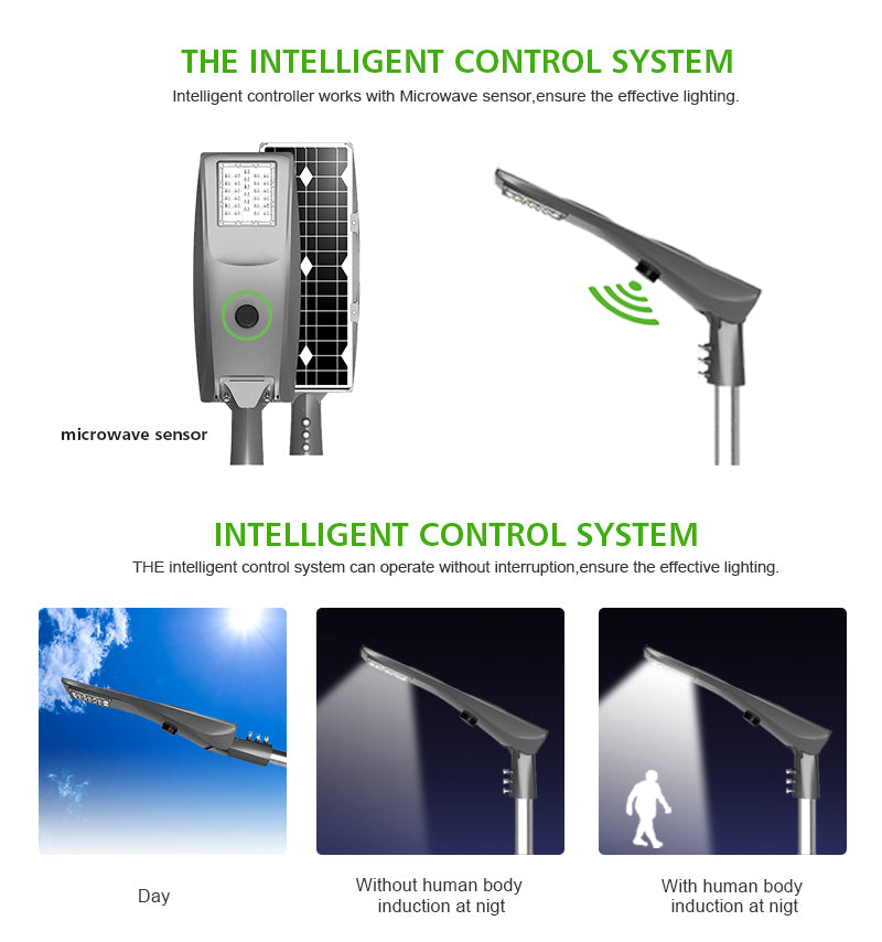 Solar Intelligent Smart LED Street Light - ledsionusa