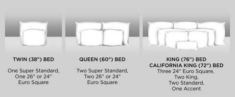 Guide to Pillow Sizes   Warm Things