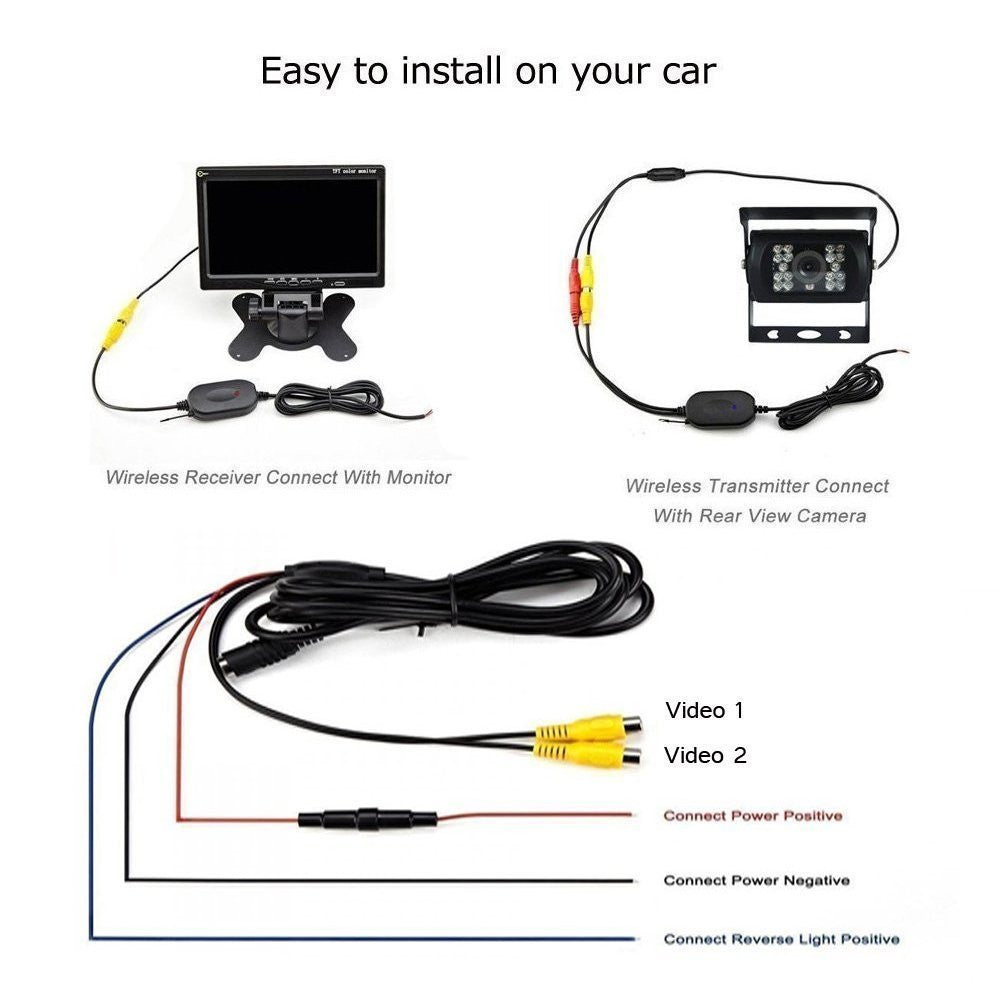 7 tft lcd monitor backup camera wiring diagram  | 1500 x 1500