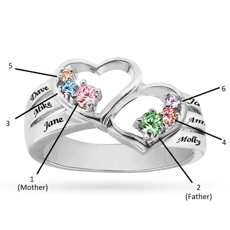 5 Reasons to Love our Personalized Birthstone Ring