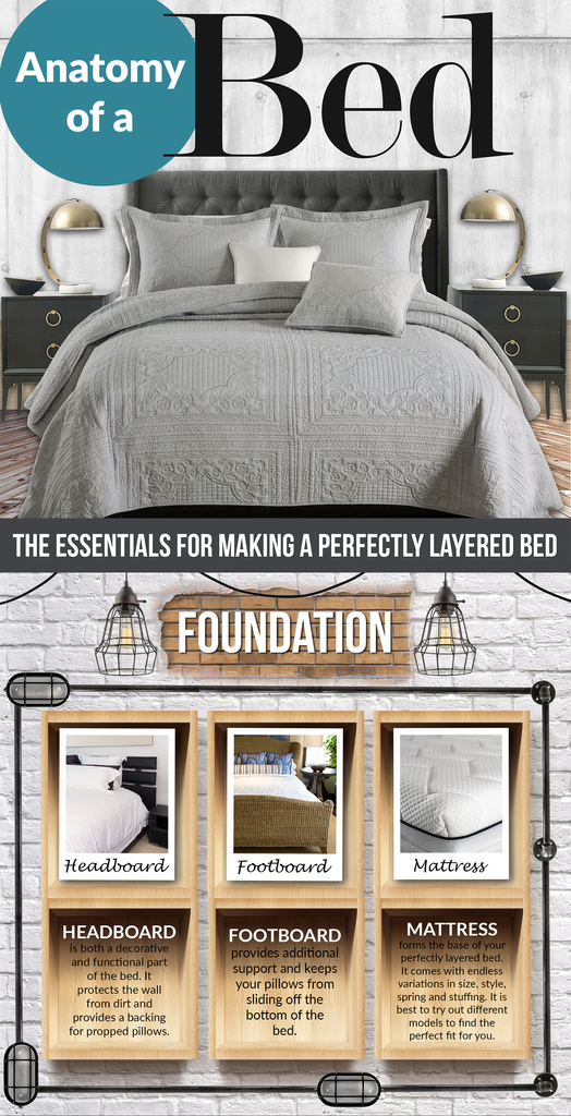 Anatomy of a Bed: The Essentials for Making a Perfectly Layered Bed Part 1