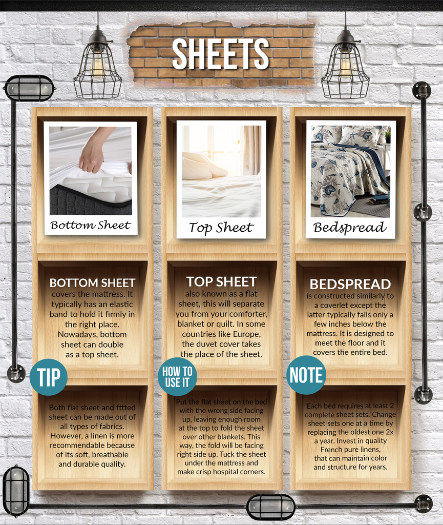 Anatomy of a Bed: The Essentials for Making a Perfectly Layered Bed Part 2