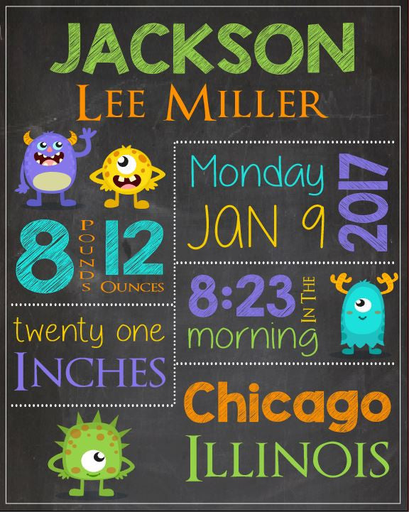 Monsters Nursery Art birth stats print. Monster Birth Announcement Sign. new baby gift. monster nursery decor. DIGITAL chalkboard.