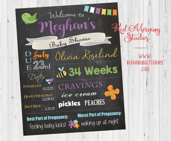 Spring Baby Shower Welcome Sign. Spring baby shower decoration. spring baby shower game. spring flowers. printable poster