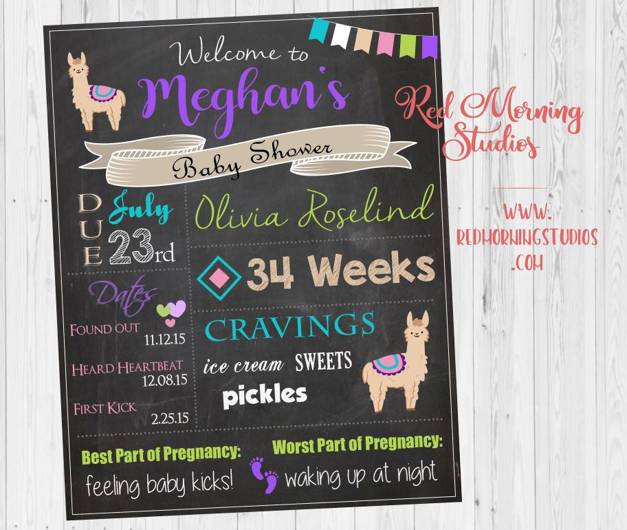 Llama Baby Shower Welcome Sign. Alpaca baby shower chalkboard. printable llama mama baby shower decorations. custom peru shower