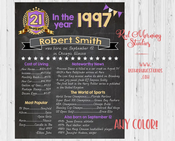 21st Birthday sign. Year 1997 Birthday sign. 21st birthday party decorations. PRINTABLE. on this day. pop culture