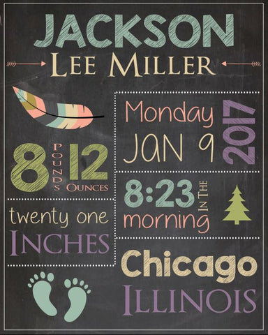 Tribal Nursery Theme Art print. Tribal Birth Announcement Sign. new baby gift custom tribal nursery theme. boho birth stats chalkboard