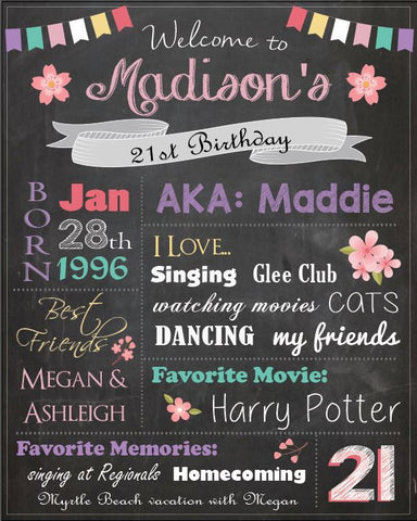 21st birthday chalkboard sign. 21st birthday party decorations. welcome sign