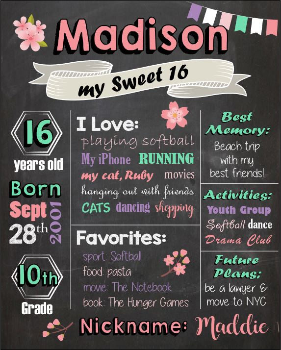 16th Birthday Chalkboard Sign Sweet 16 Party Decorations Welcome