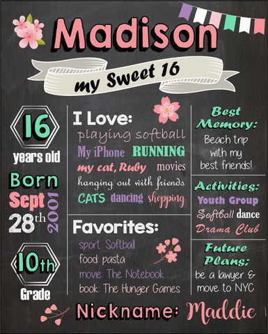 16th birthday chalkboard sign. sweet 16 birthday chalkboard. teenage girl birthday chalkboard