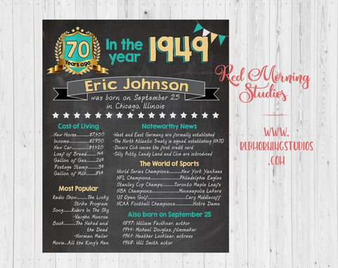 70th Birthday Chalkboard sign. On this day 1949 year. PRINTABLE adult chalk board poster. 70th birthday party decoration