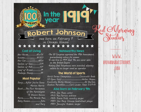 100th Birthday sign. On this day. 1919. year PRINTABLE custom adult chalk board poster. 100th birthday party decoration