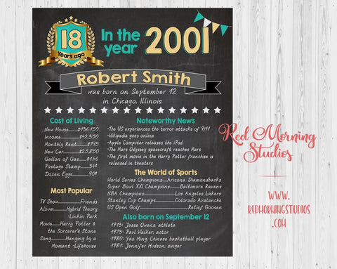 18th Birthday sign. Year 2001 Birthday sign. 18th birthday party decorations. PRINTABLE. on this day. pop culture. teenager birthday