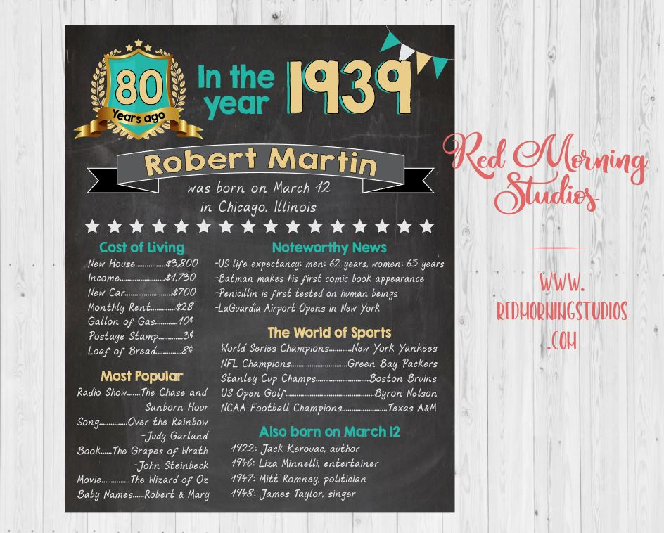 80th Birthday Chalkboard sign On this day 1939 year PRINTABLE custom adult poster decoration. 80th birthday party decorations