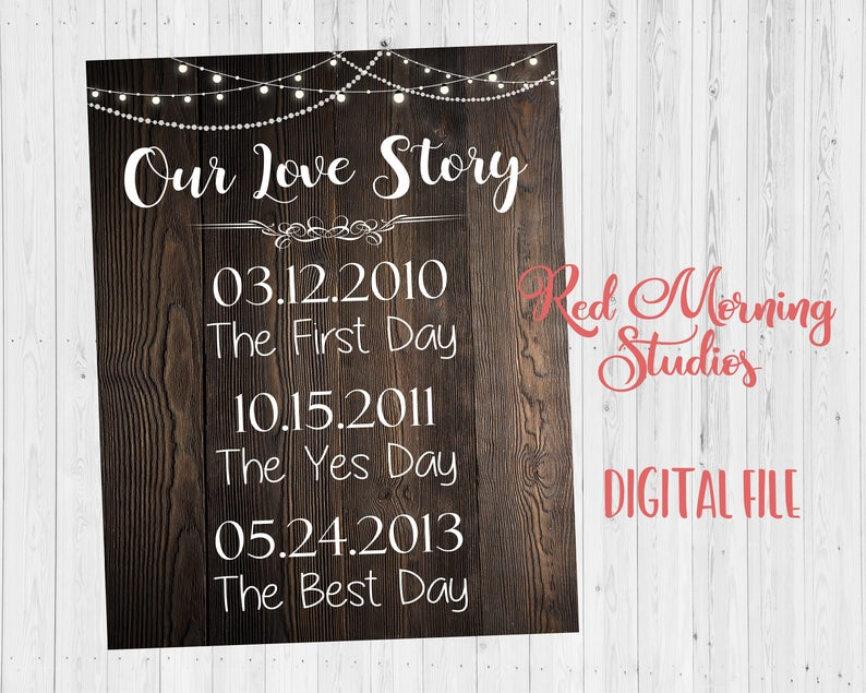 Our Love Story sign. PRINTABLE. rustic wedding dates sign. engagement date sign. important family dates. first day yes best. decorations