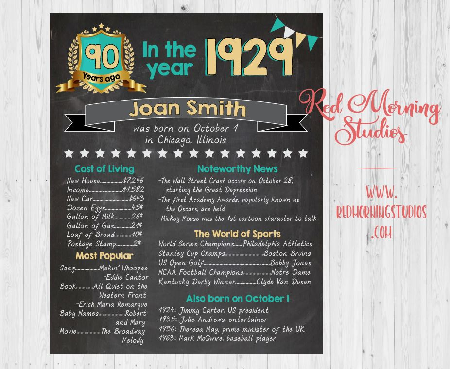 90th Birthday Chalkboard sign. On this day 1929. year PRINTABLE custom adult chalk board poster. 90th birthday party decoration.
