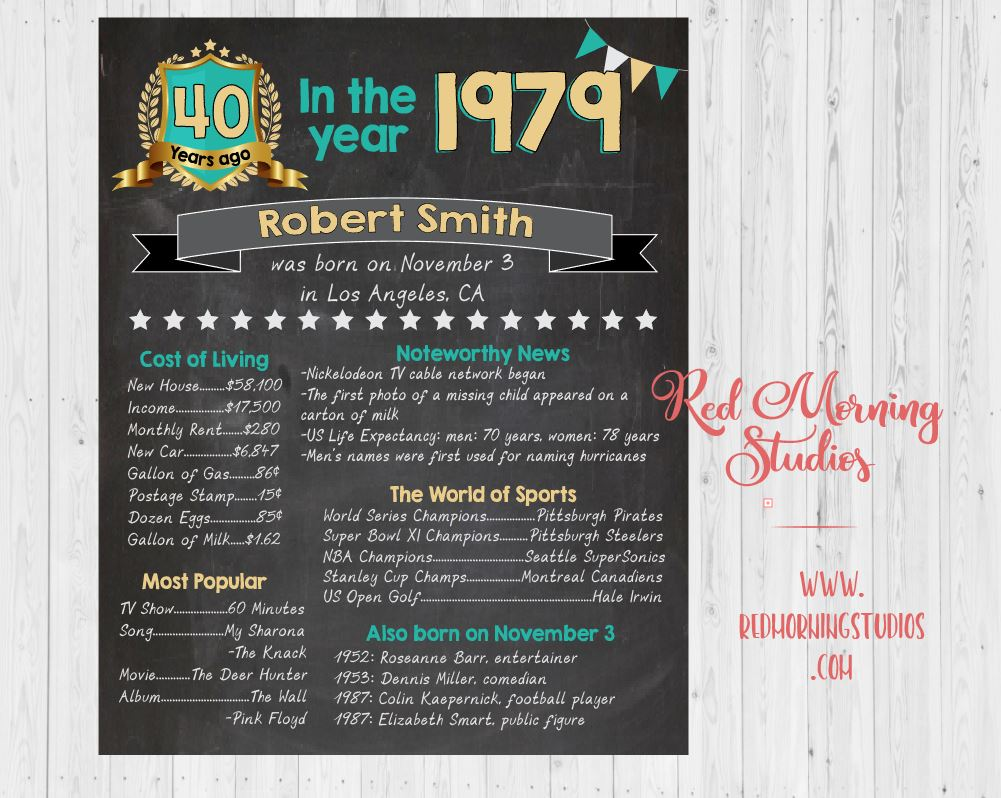 40th Birthday Chalkboard sign. On this day. 1979. 40th birthday party decorations PRINTABLE custom adult chalk board poster decoration