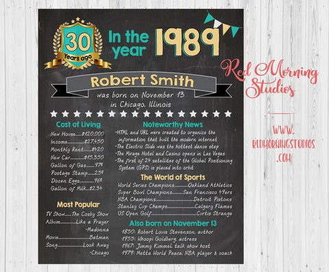 30th Birthday Chalkboard sign. On this day 1989 year. 30th birthday party decorations. PRINTABLE. custom adult poster