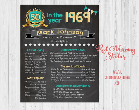 50th Birthday Chalkboard sign. On this day 1969. year PRINTABLE. 50th birthday party decorations. custom adult poster