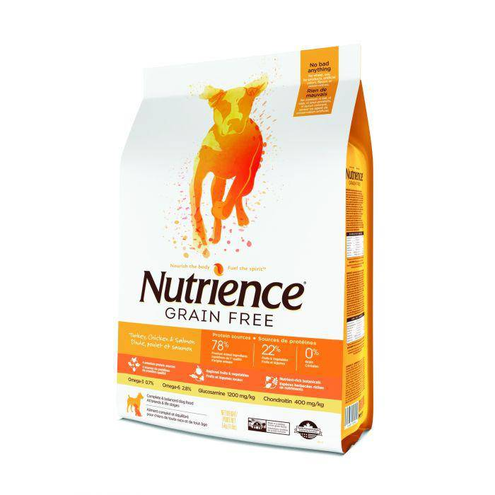 Nutrience Grain Free Turkey Chicken And Herring Dog 10kg