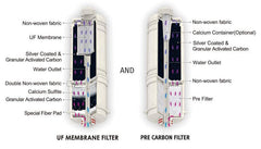 Filter - H2 Series Filter Options - Vesta H2, Athena H2 And Melody II