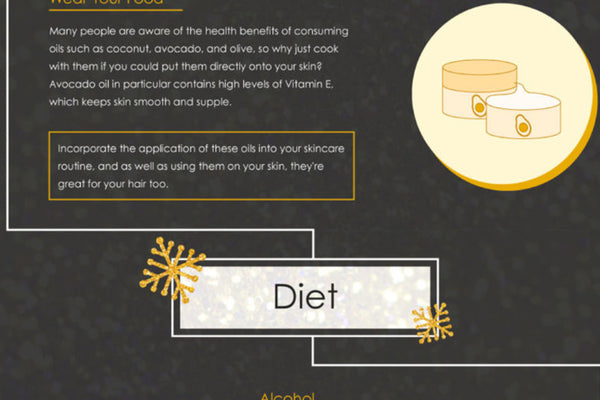The Festive Season and How It Affects Your Skin