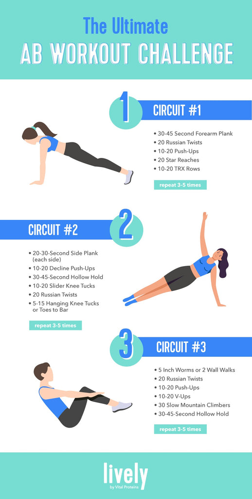 ab workout challenge compressed