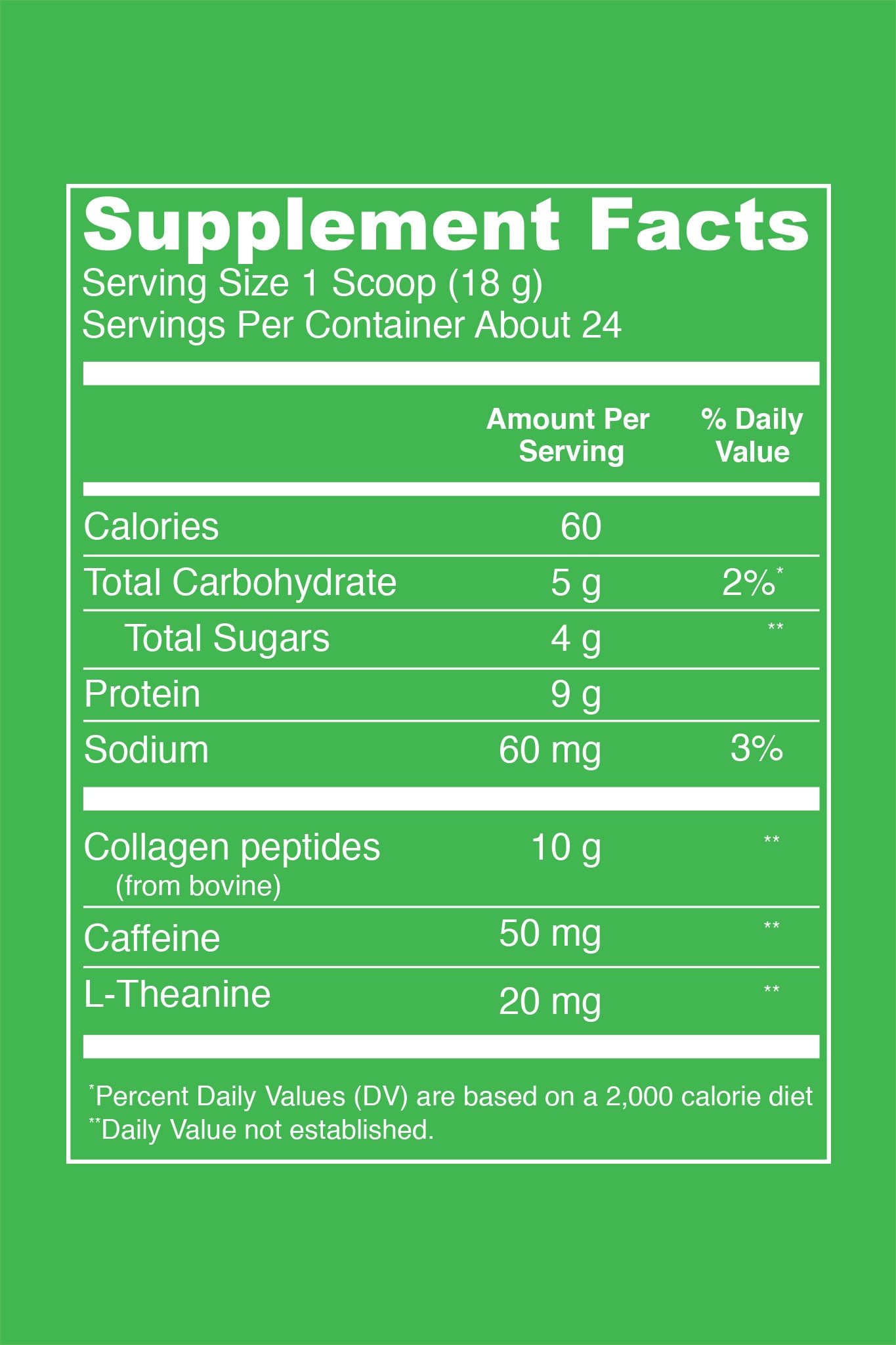 Matcha Collagen Peach (15.4oz) Supplement Facts. Serving Size: 1 Scoop (18 g). Servings Per Container: About 24. Per Serving Values: Calories: 60. Total Carbohydrates: 5 g (2% DV). Total Sugars: 4g. Protein: 9 g. Sodium: 60 mg (3% DV). Collagen Peptides (from Bovine): 10 g. Caffeine: 50 mg. L-Theanine: 20 mg.