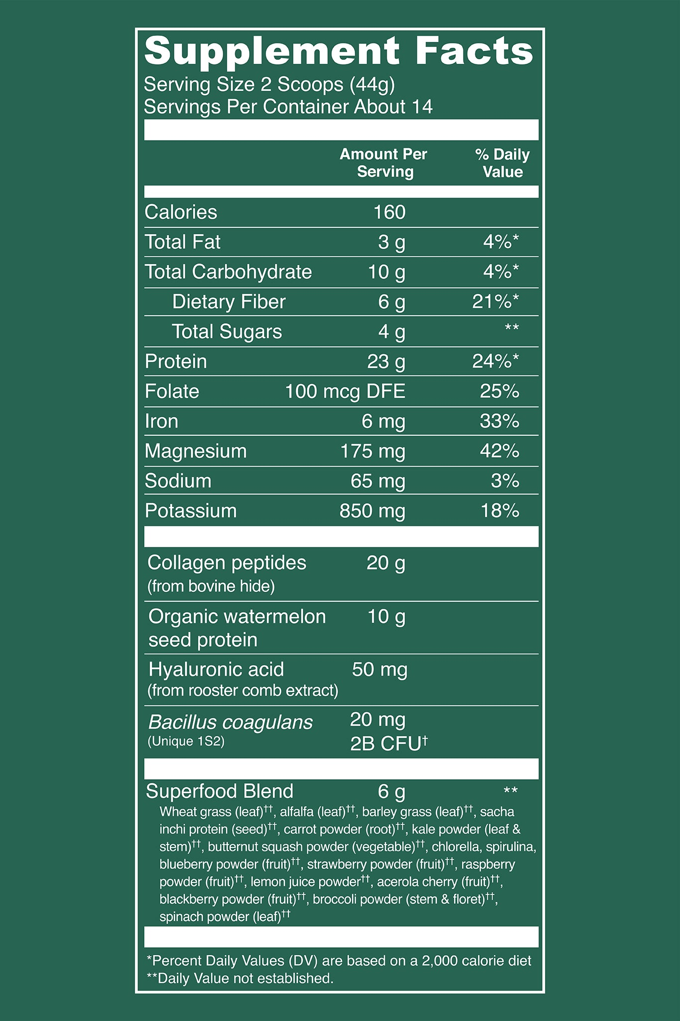 Serving Size: 2 Scoops (44g). Servings per container: about 14. Per serving values - Calories 160. Total Fat: 3g (4% DV). Total Carbohydrate: 10g (4% DV). Dietary Fiber: 6g (21% DV). Total Sugars: 4g. Protein: 23g (24% DV). Folate: 100 mcg DFE (25% DV). Iron: 6 mg (33% DV). Magnesium: 175mg (42% DV). Sodium: 65 mg (3% DV). Potassium: 850 mg (18% DV). Collagen Peptides (bovine): 20g. Organic Watermelon seed protein: 10g. Hyaluronic acid: 50 mg. Bacillus coagulans: 20mg 2B CFU. Superfood Blend: 6g.